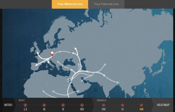 Carte migrations